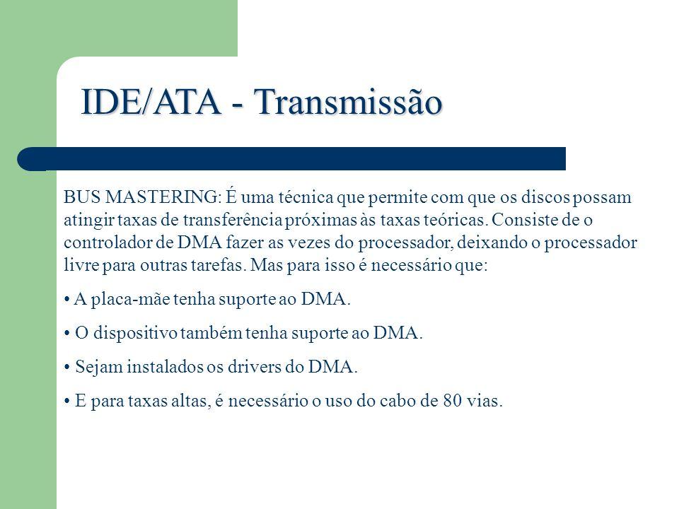 IDE/ATA - Transmissão