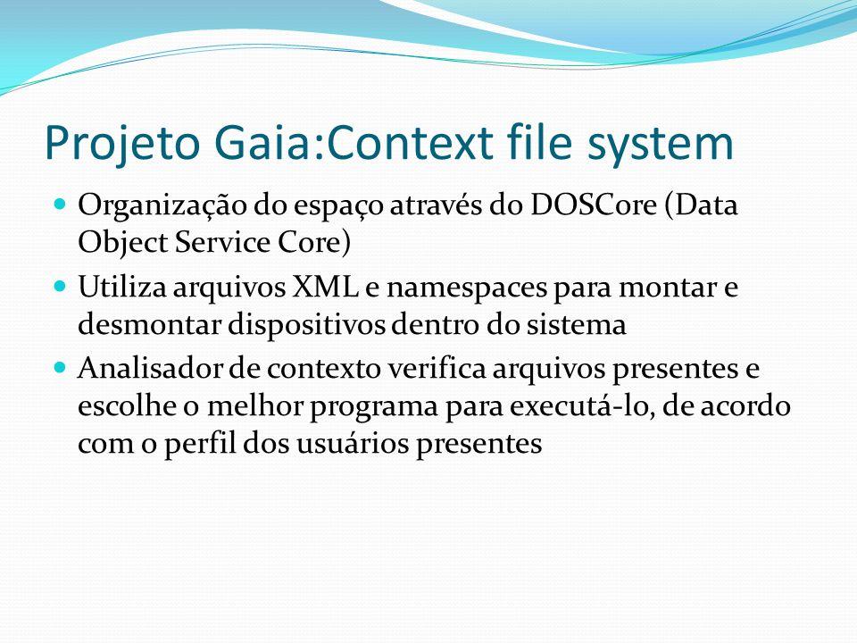 Projeto Gaia:Context file system