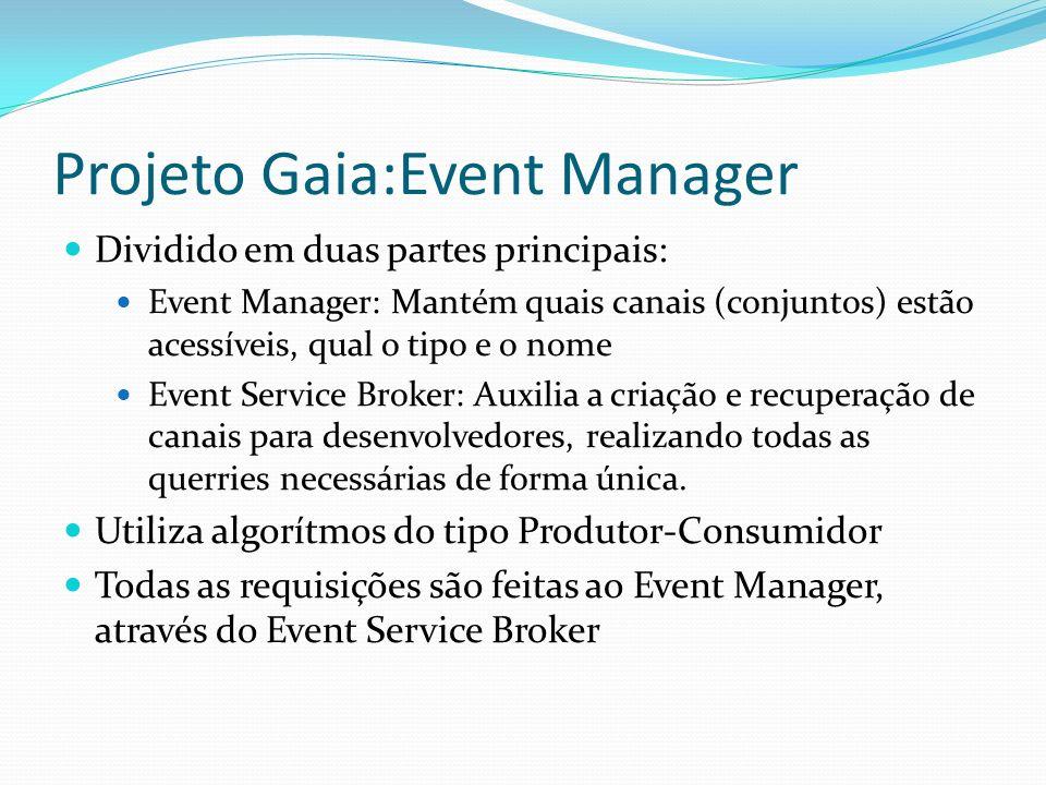 Projeto Gaia:Event Manager
