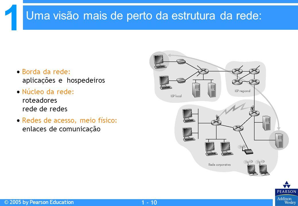 Uma visão mais de perto da estrutura da rede: