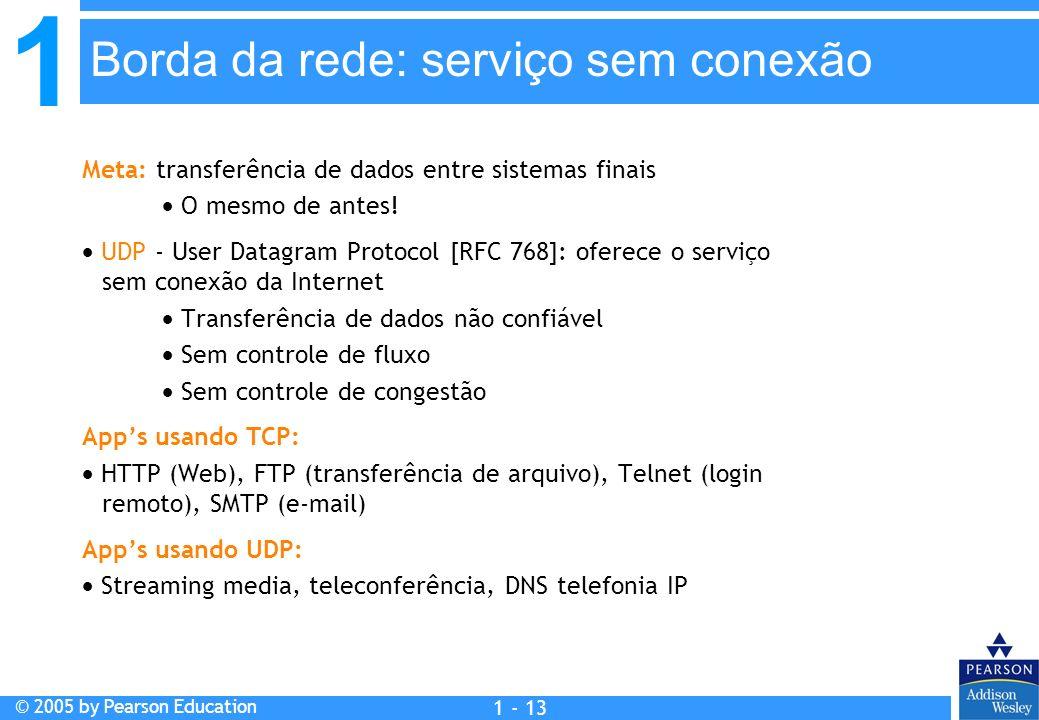 Borda da rede: serviço sem conexão