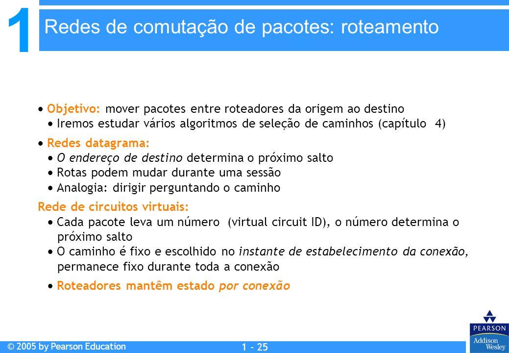Redes de comutação de pacotes: roteamento