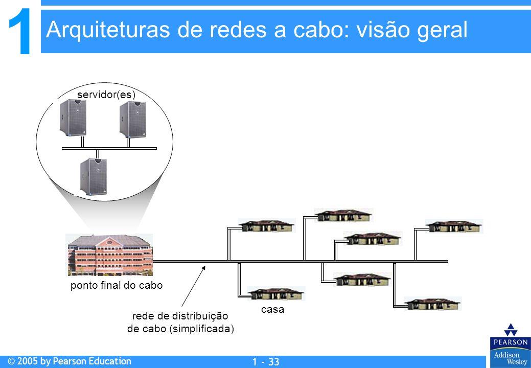 de cabo (simplificada)