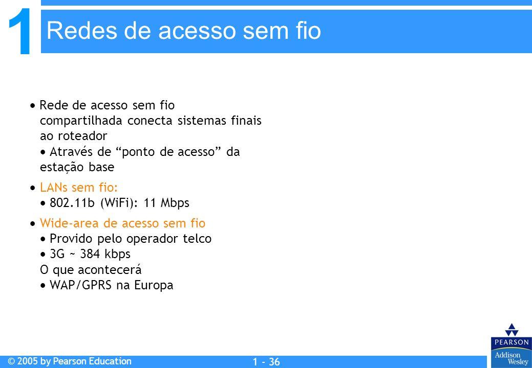 Redes de acesso sem fio Rede de acesso sem fio compartilhada conecta sistemas finais ao roteador.  Através de ponto de acesso da estação base.