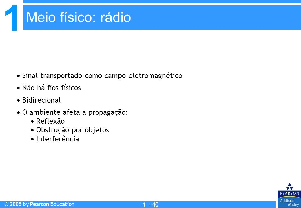 Meio físico: rádio  Sinal transportado como campo eletromagnético