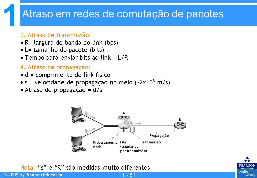 Atraso em redes de comutação de pacotes
