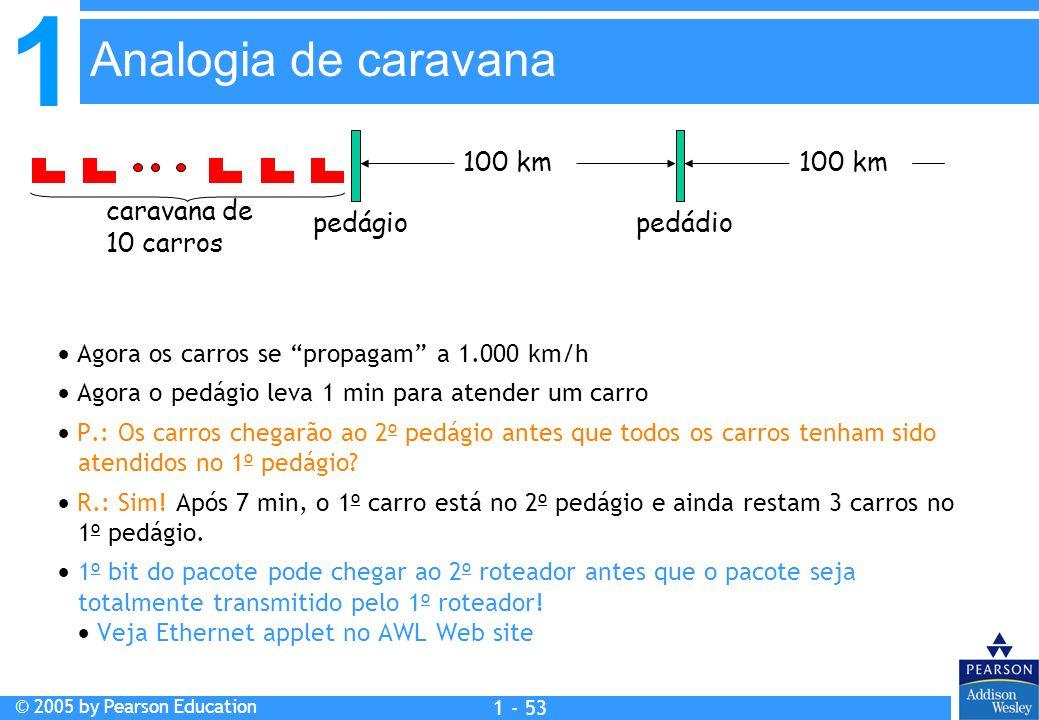 Analogia de caravana pedágio pedádio 100 km 100 km caravana de