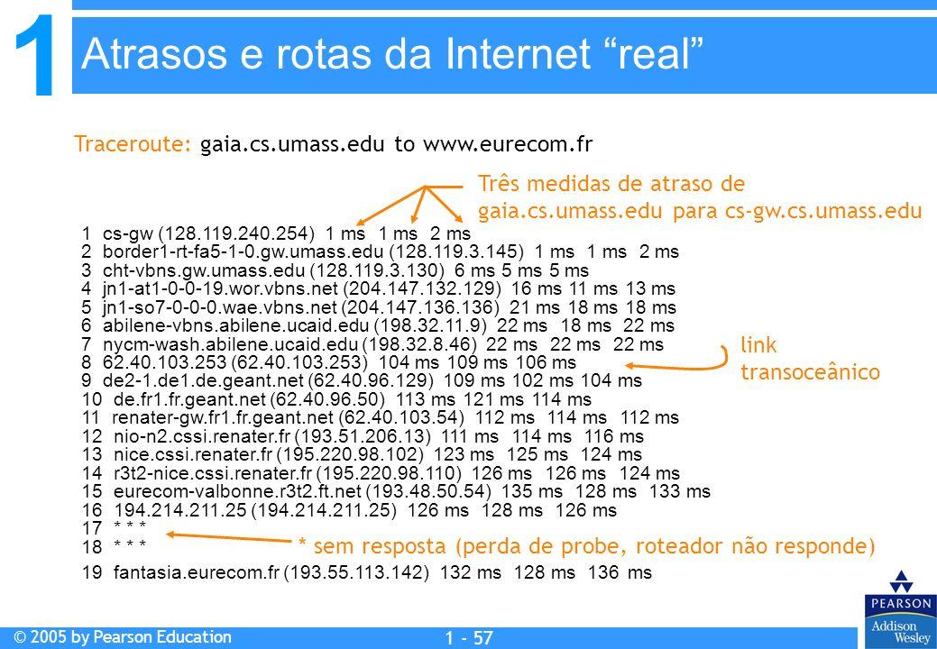 Atrasos e rotas da Internet real