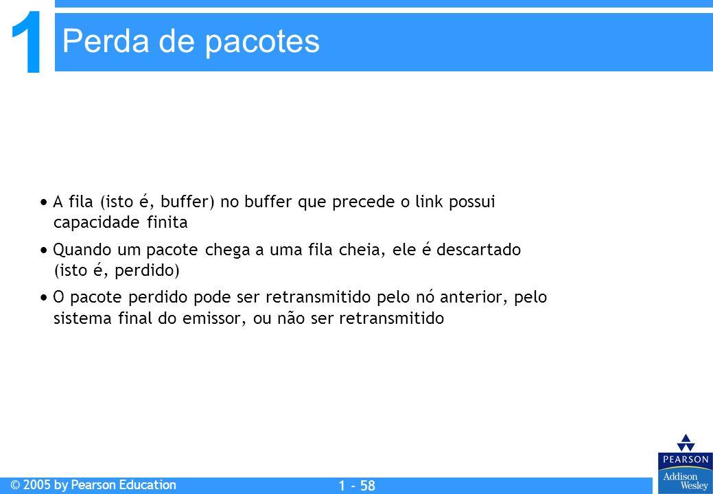Perda de pacotes A fila (isto é, buffer) no buffer que precede o link possui capacidade finita.