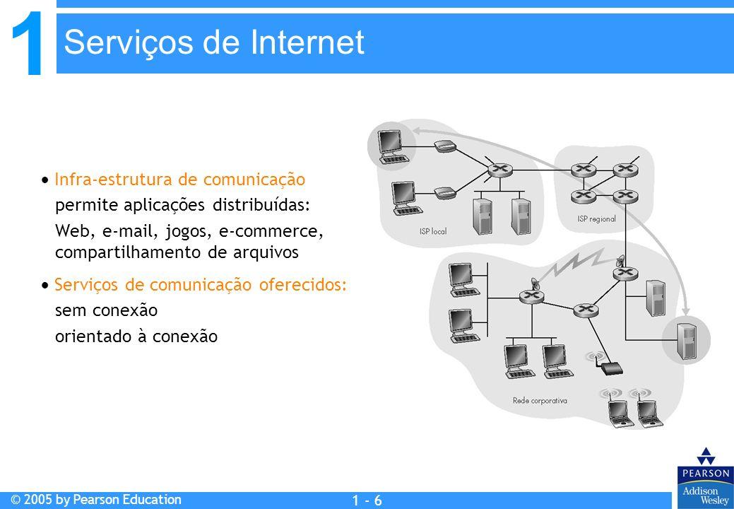 Serviços de Internet  Infra-estrutura de comunicação