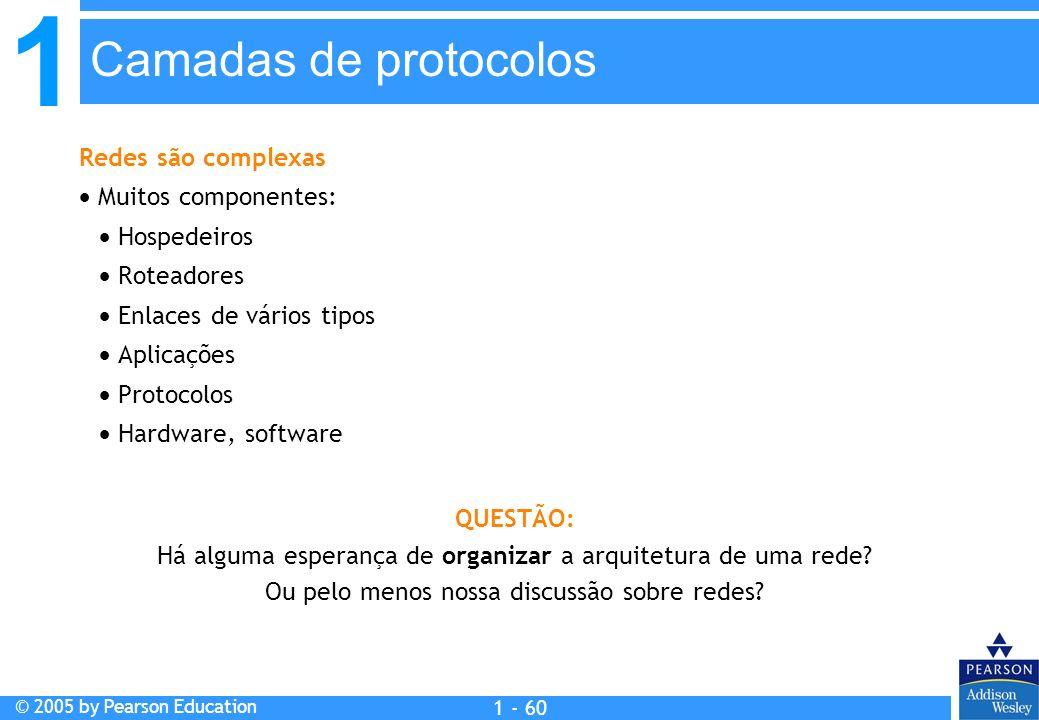 Camadas de protocolos Redes são complexas  Muitos componentes: