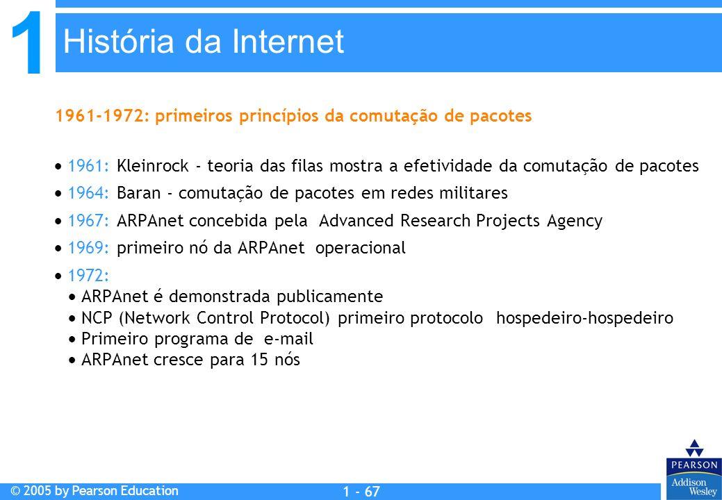 História da Internet1961-1972: primeiros princípios da comutação de pacotes.