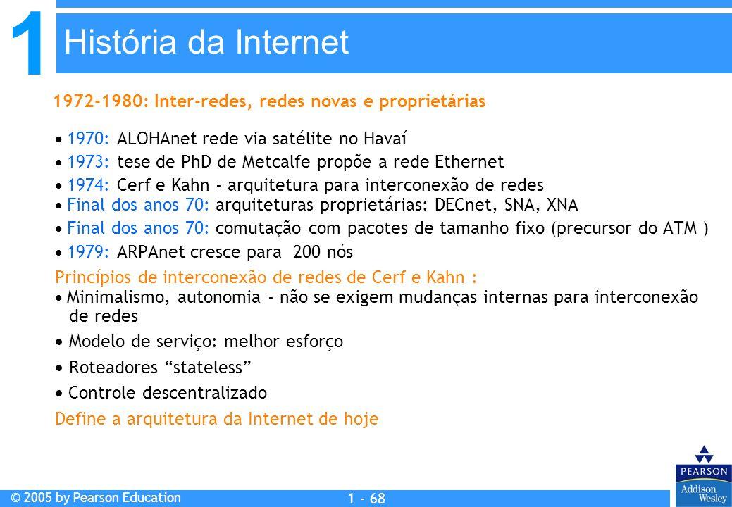 História da Internet1972-1980: Inter-redes, redes novas e proprietárias.  1970: ALOHAnet rede via satélite no Havaí.