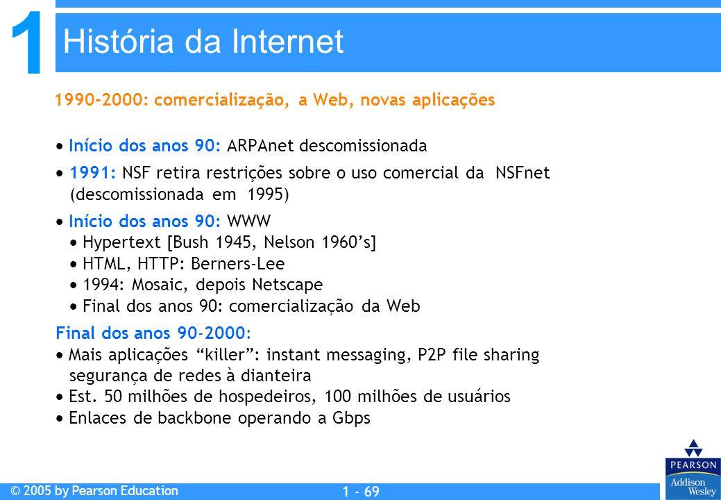 História da Internet 1990-2000: comercialização, a Web, novas aplicações.  Início dos anos 90: ARPAnet descomissionada.