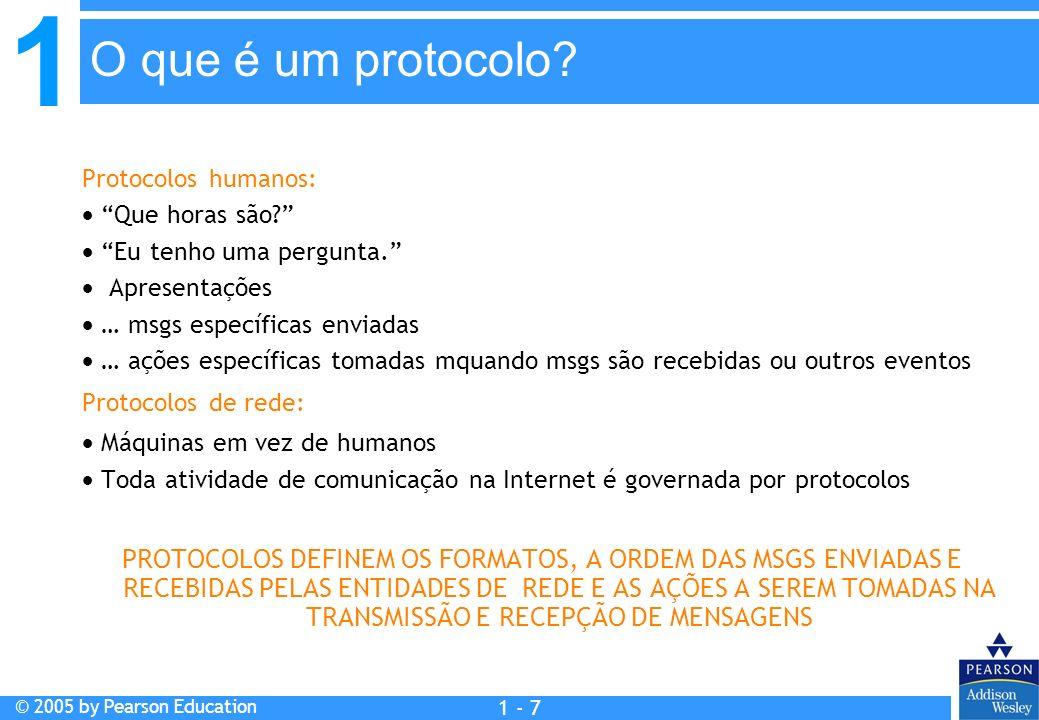 O que é um protocolo Protocolos humanos:  Que horas são  Eu tenho uma pergunta.  Apresentações.