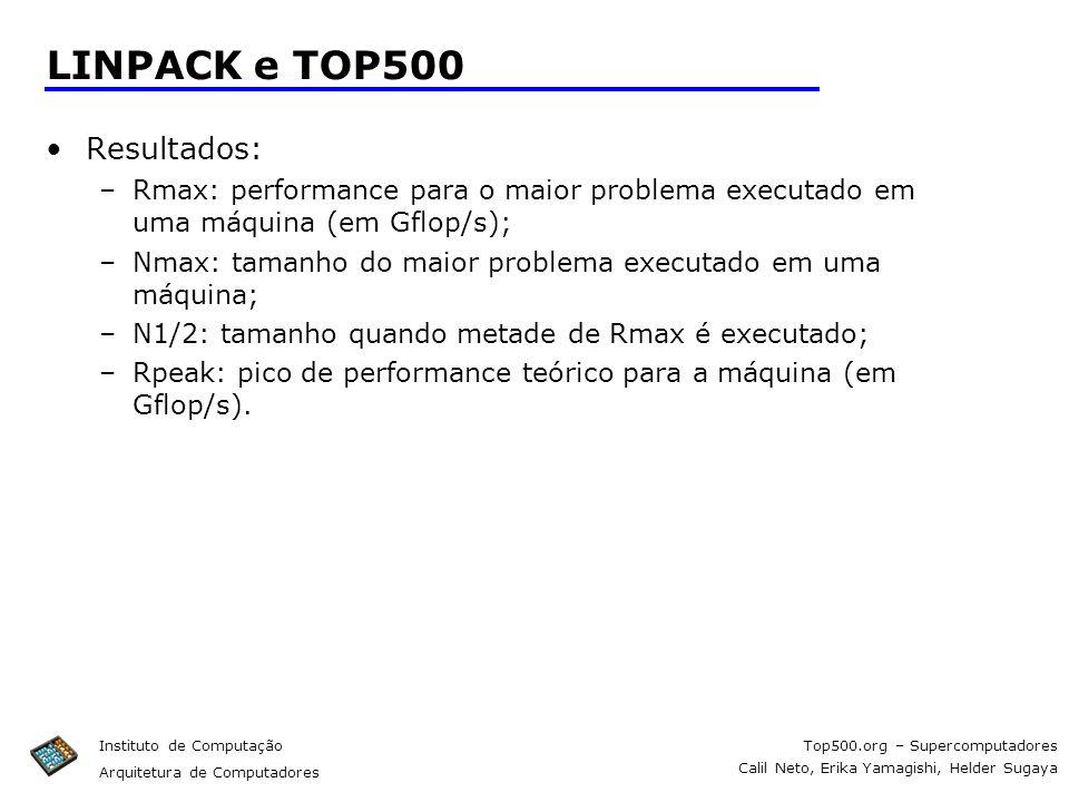 LINPACK e TOP500 Resultados: