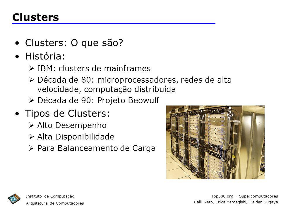 Clusters Clusters: O que são História: Tipos de Clusters: