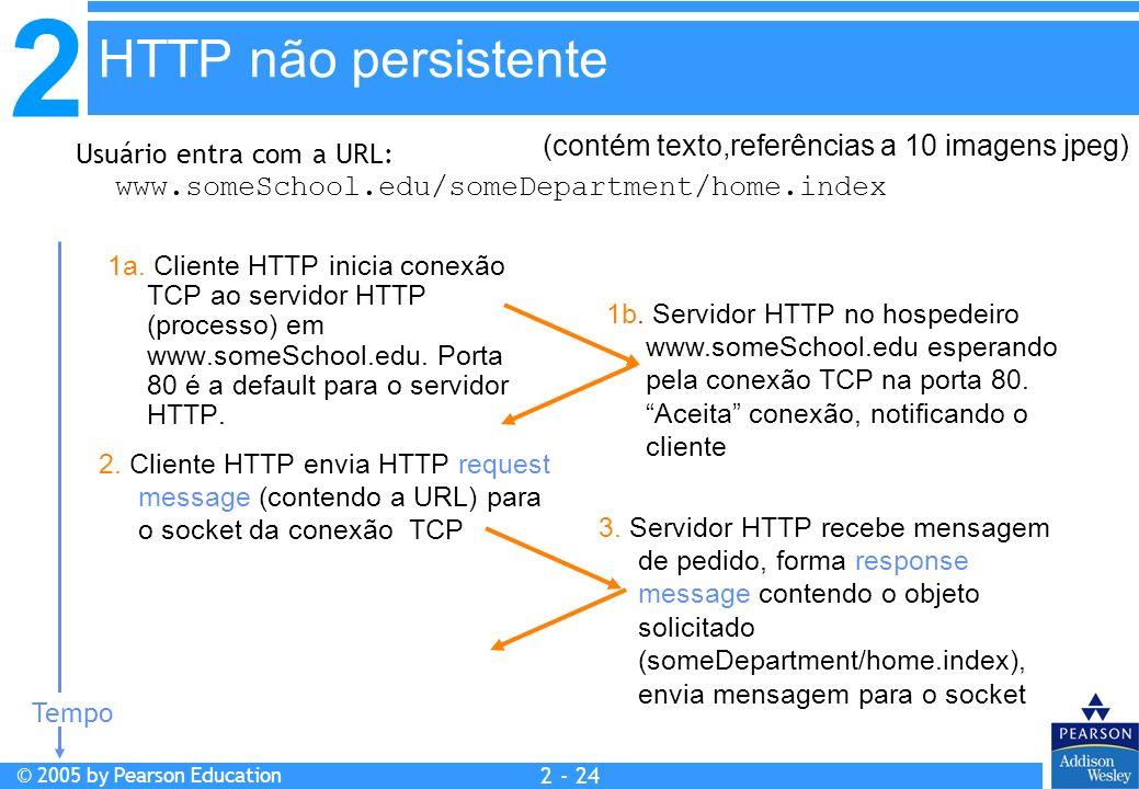 HTTP não persistente (contém texto,referências a 10 imagens jpeg)