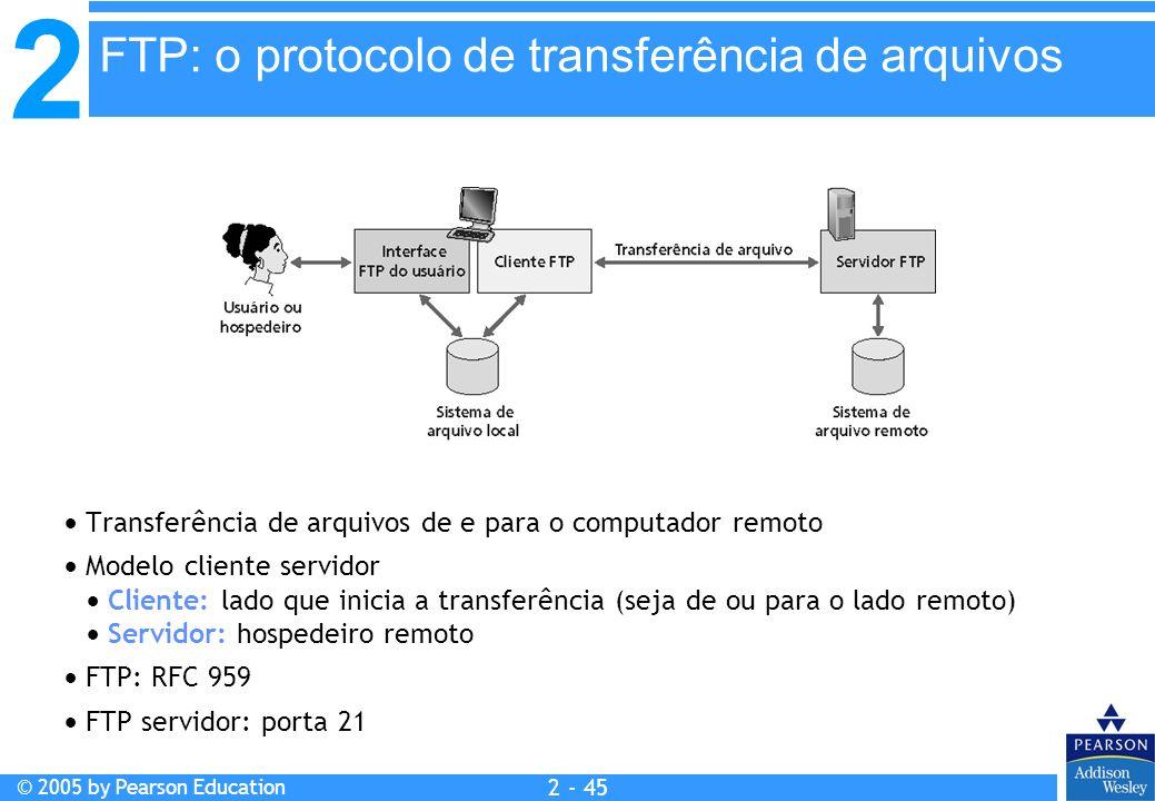FTP: o protocolo de transferência de arquivos