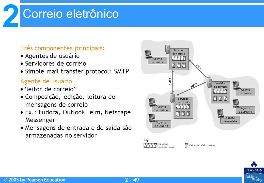 Correio eletrônico Três componentes principais:  Agentes de usuário