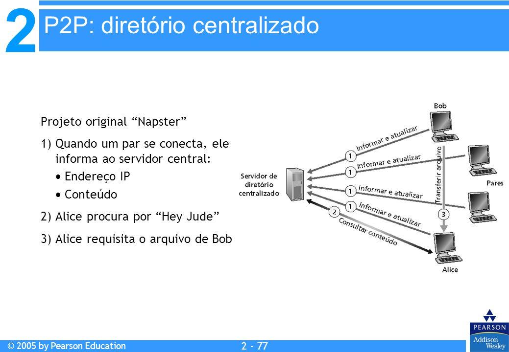 P2P: diretório centralizado