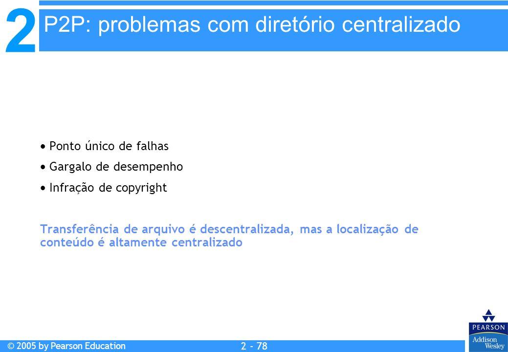 P2P: problemas com diretório centralizado