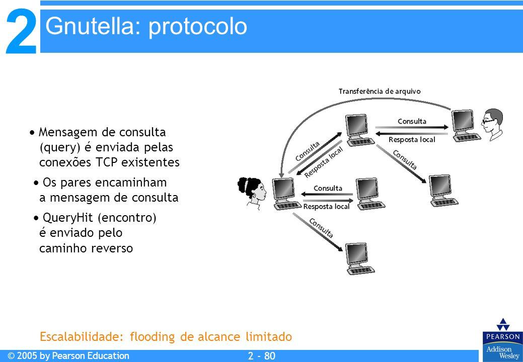 Gnutella: protocolo  Mensagem de consulta (query) é enviada pelas conexões TCP existentes.  Os pares encaminham a mensagem de consulta.