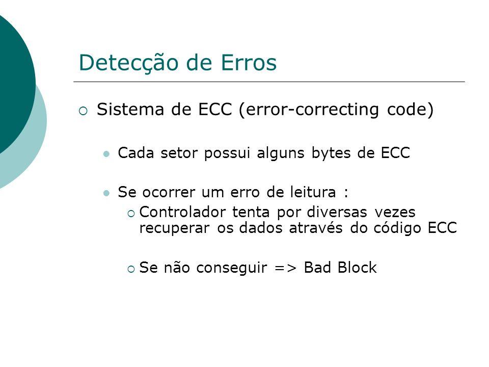 Detecção de Erros Sistema de ECC (error-correcting code)
