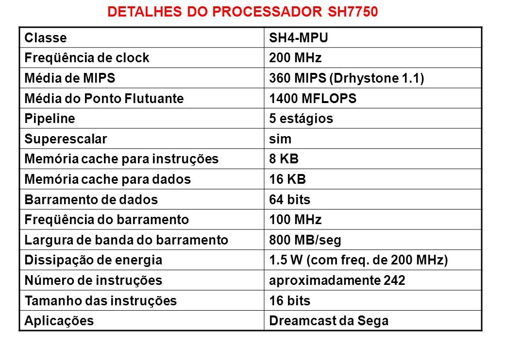 DETALHES DO PROCESSADOR SH7750
