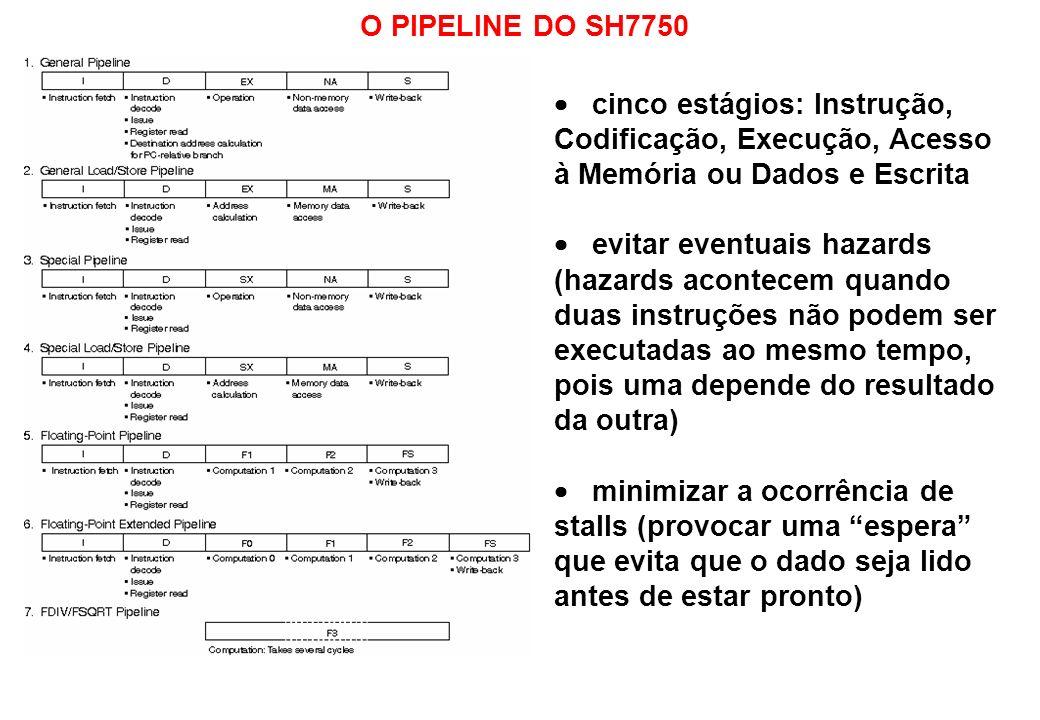 O PIPELINE DO SH7750  cinco estágios: Instrução, Codificação, Execução, Acesso à Memória ou Dados e Escrita.