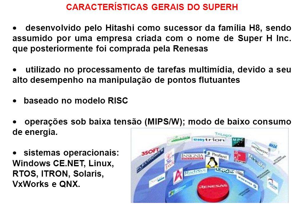 CARACTERÍSTICAS GERAIS DO SUPERH