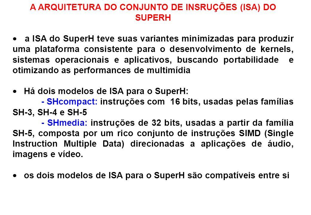 A ARQUITETURA DO CONJUNTO DE INSRUÇÕES (ISA) DO SUPERH