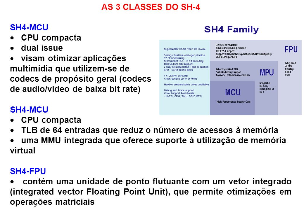 AS 3 CLASSES DO SH-4 SH4-MCU.  CPU compacta.  dual issue. visam otimizar aplicações. multimídia que utilizem-se de.