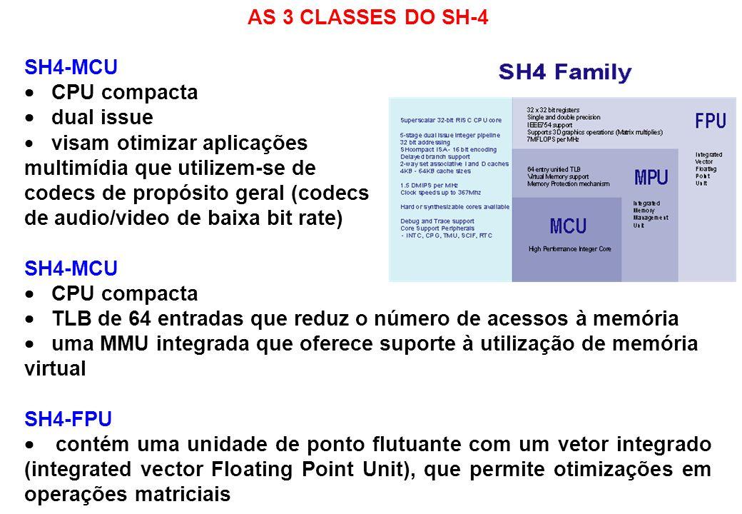 AS 3 CLASSES DO SH-4SH4-MCU.  CPU compacta.  dual issue. visam otimizar aplicações. multimídia que utilizem-se de.