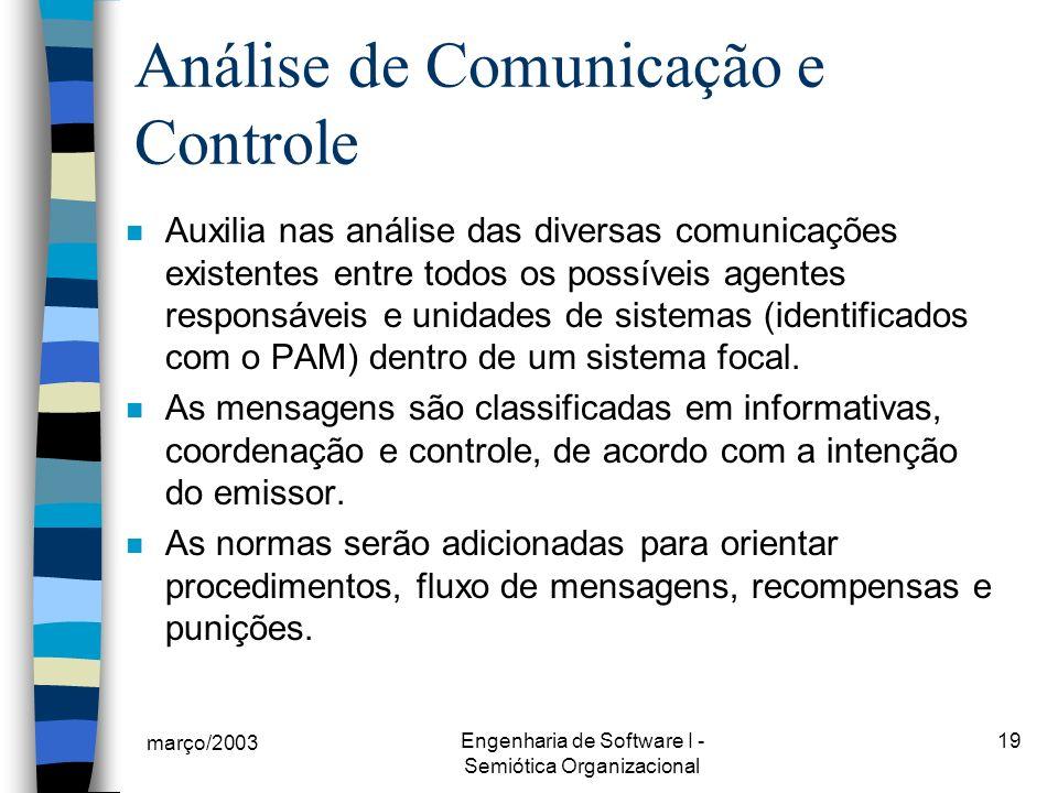 Análise de Comunicação e Controle