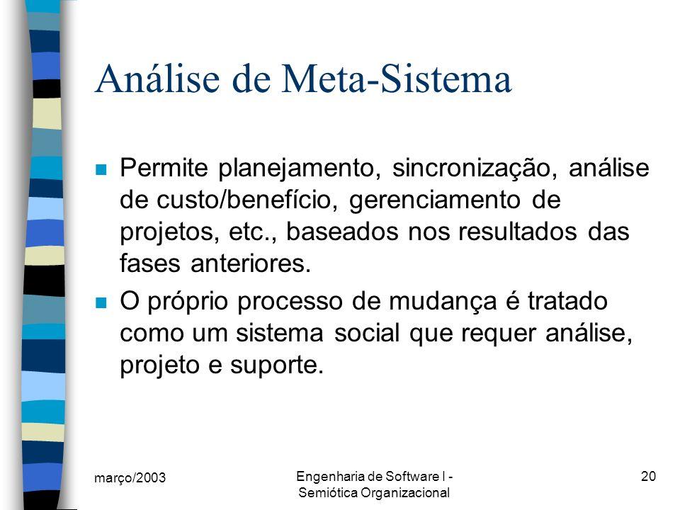 Análise de Meta-Sistema