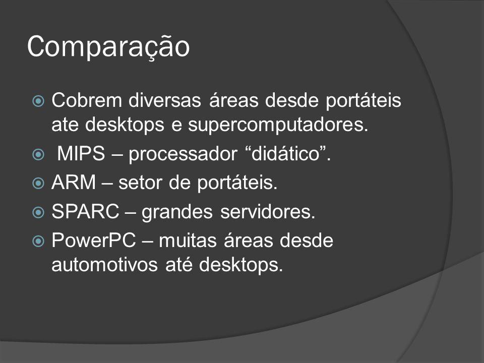 Comparação Cobrem diversas áreas desde portáteis ate desktops e supercomputadores. MIPS – processador didático .