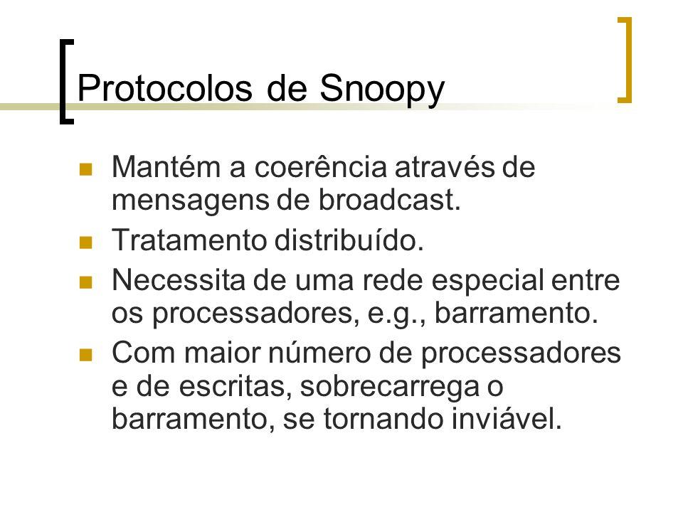 Protocolos de Snoopy Mantém a coerência através de mensagens de broadcast. Tratamento distribuído.