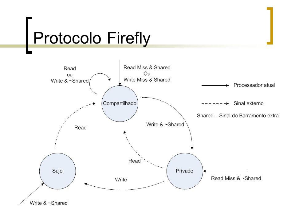 Protocolo Firefly