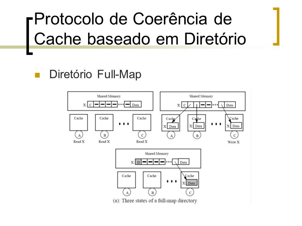 Protocolo de Coerência de Cache baseado em Diretório