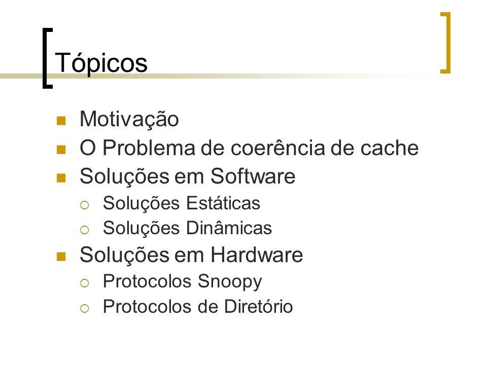 Tópicos Motivação O Problema de coerência de cache
