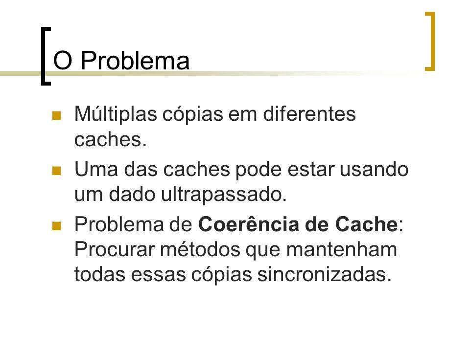 O Problema Múltiplas cópias em diferentes caches.