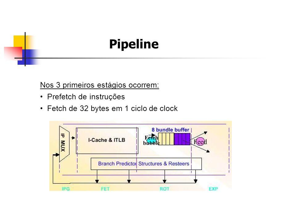 Pipeline Nos 3 primeiros estágios ocorrem: Prefetch de instruções