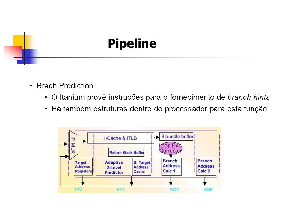 Pipeline Brach Prediction