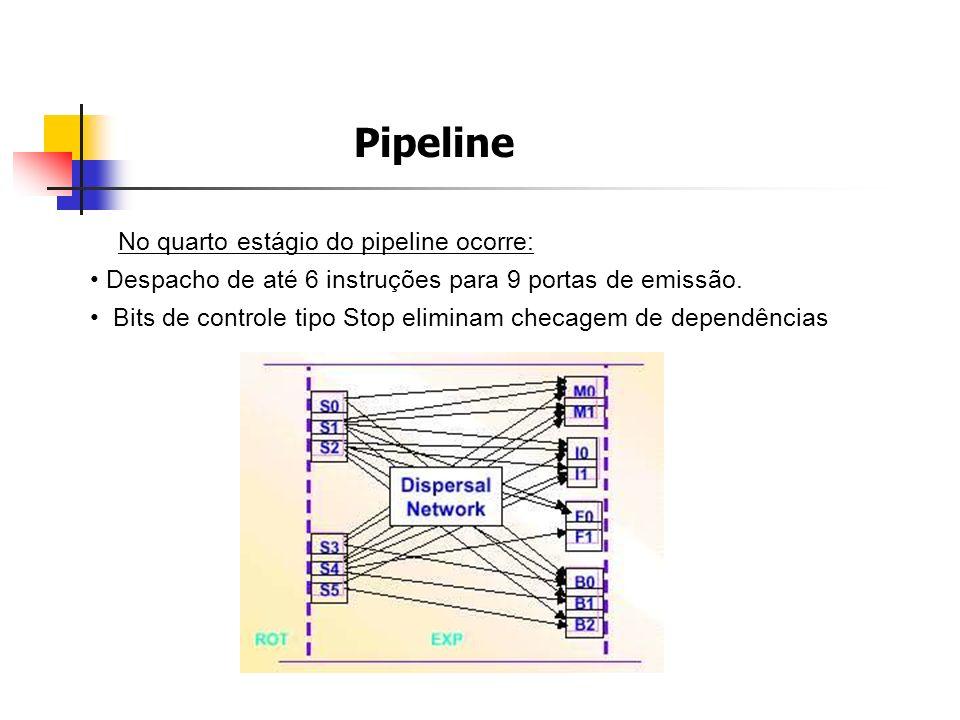 Pipeline No quarto estágio do pipeline ocorre: