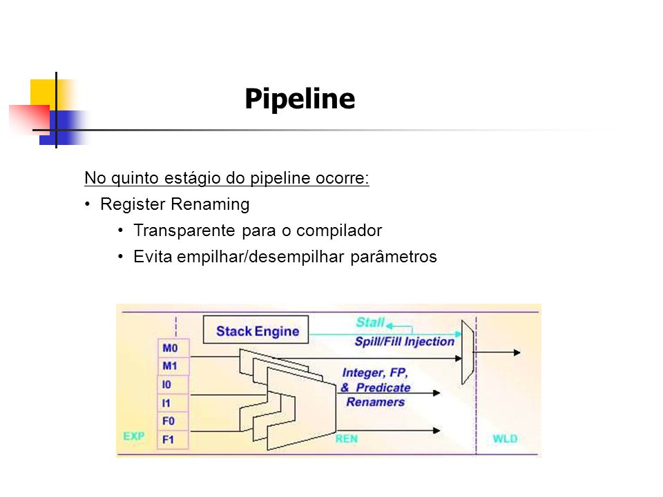 Pipeline No quinto estágio do pipeline ocorre: Register Renaming