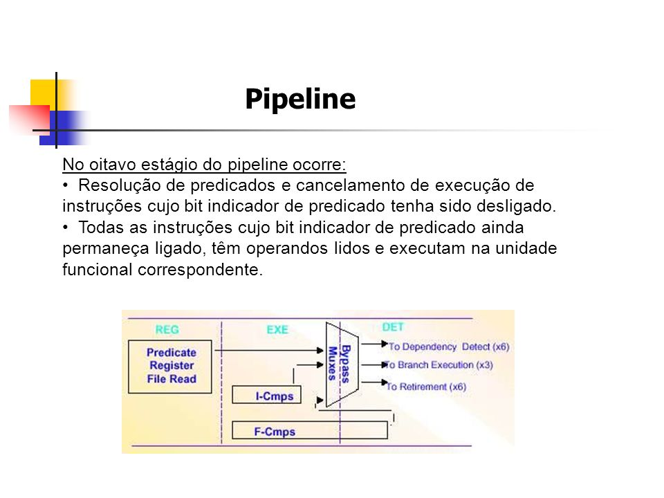 Pipeline No oitavo estágio do pipeline ocorre:
