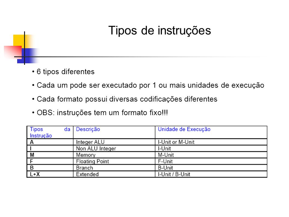 Tipos de instruções 6 tipos diferentes