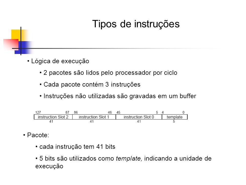 Tipos de instruções Lógica de execução