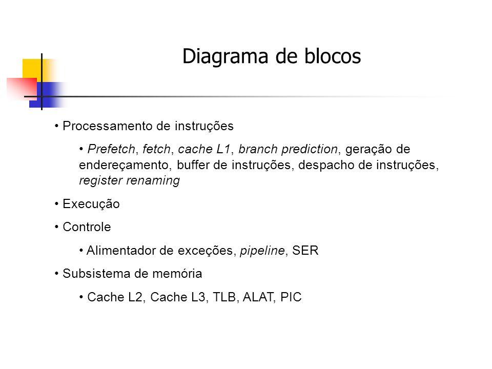 Diagrama de blocos Processamento de instruções